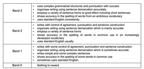 Even Scheme Essay by Language Writing Questions Miss S Gcse Media