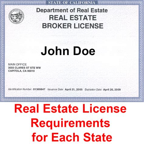 do you need a real estate license to rent houses local records offices real estate license requirements for each state curious america