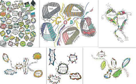 doodle god how to make prayer image gallery prayer doodle