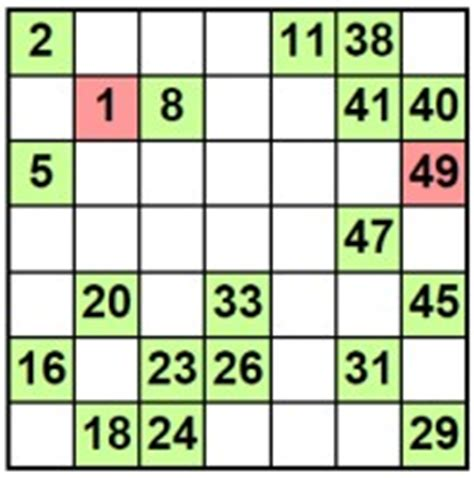 printable hashi puzzle hidoku a z of puzzle information