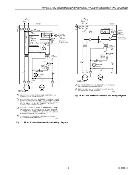 honeywell rh user manual page     rj   rf