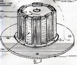 Tesla Generators Do Magnetic Generators Work Magnetic Energy Generation