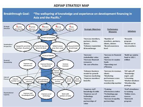 strategic map template balanced scorecard strategy maps on