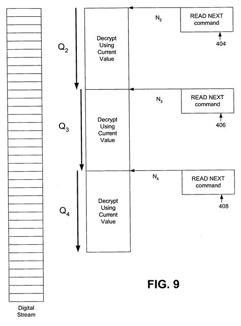 integrated circuit random number generator patent us7097107 pseudo random number sequence file for an integrated circuit card