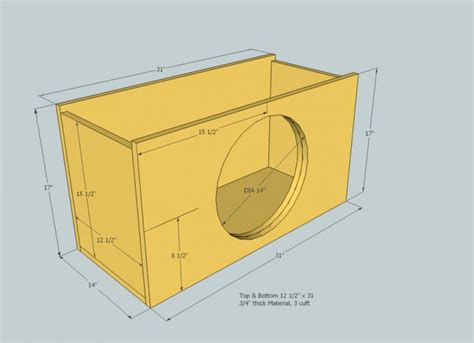 subwoofer box dimensions ivoiregion