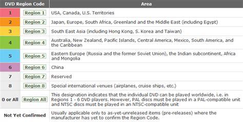 dvd format ntsc region 0 dvd regioncode 1 images reverse search