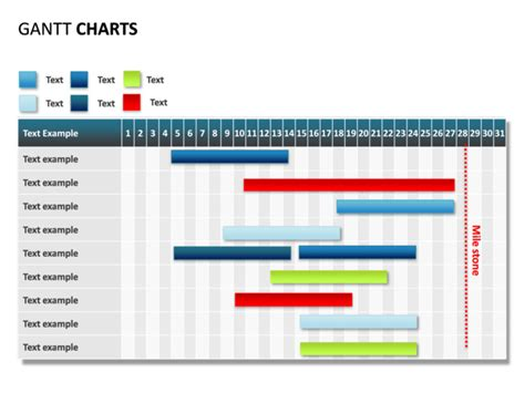 milestone template powerpoint 10 best images of gantt milestone chart powerpoint gantt