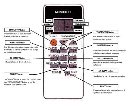 mitsubishi electric ac remote how to use mitsubishi air conditioner remote control