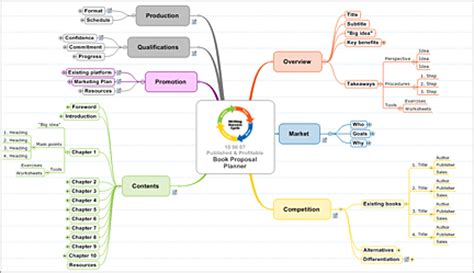 mindjet mindmanager templates guest post managing content w a dashboard pt 4