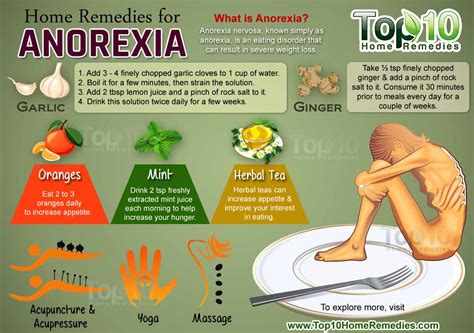 home remedies to make you go to the bathroom home remedies for anorexia top 10 home remedies