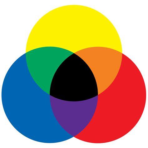 color o ryb color model