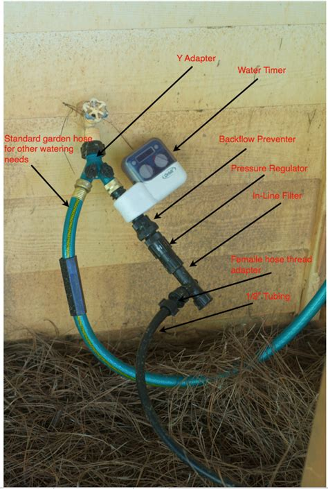 what you need for an automated irrigation system in raised bed vegetable gardens and the cost