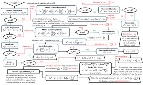 total eclipse of the flowchart total eclipse of the flowchart best free home