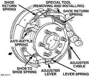 Brake Line Diagram 1999 Dodge Durango How Do You Change The Back Brakes On A Dodge Durango 1999