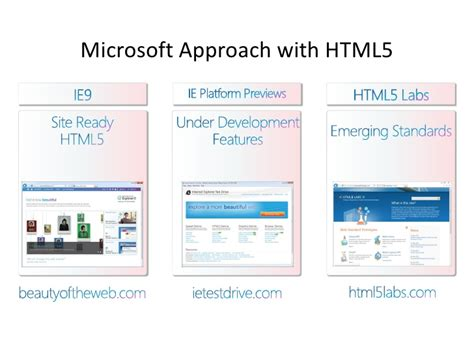 dive into html5 dive into html5 svg and canvas
