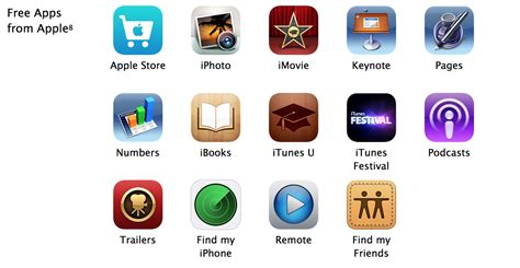 apple apps apple s app store apps don t look ios 7 ready except for