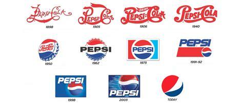Bepis Logo la evoluci 243 n de los logos