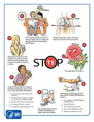 Fireman Sam Wall Stickers stop tb poster health advisory pinterest