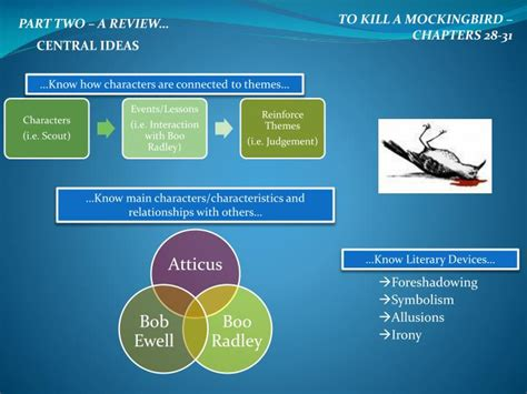 to kill a mockingbird political themes ppt to kill a mockingbird chapters 28 31 powerpoint
