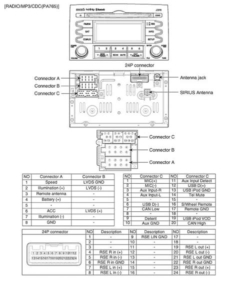vz wiring diagram radio