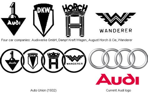 american car logos love tattoos best american car logos i best collection of