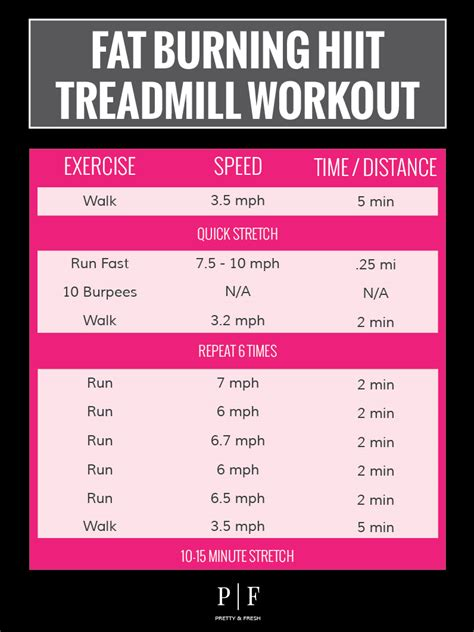 best interval hiit workouts for loss most popular workout programs