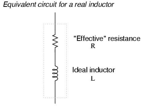 inductor theory inductor theory 28 images what is inductor and inductance theory of inductor electrical4u