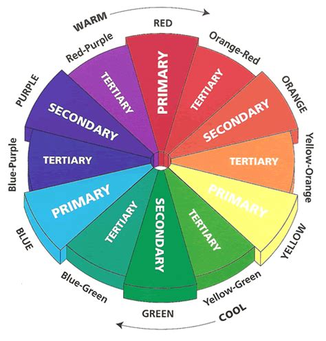 d3 colors d3 interior design color psychology theory