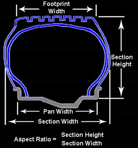 tire section width ultraseal tire technical