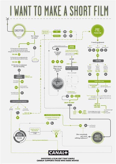 un flowchart 25 best ideas about flowchart on grid layouts