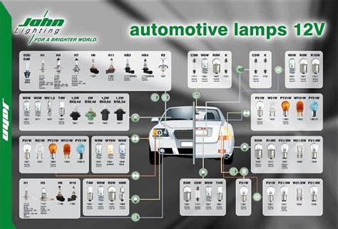 automotive light bulb chart automotive light bulb identification chart pictures to pin