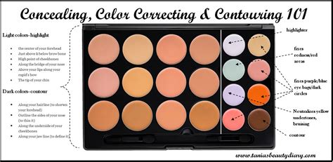 color concealer reading chart cake ideas and designs