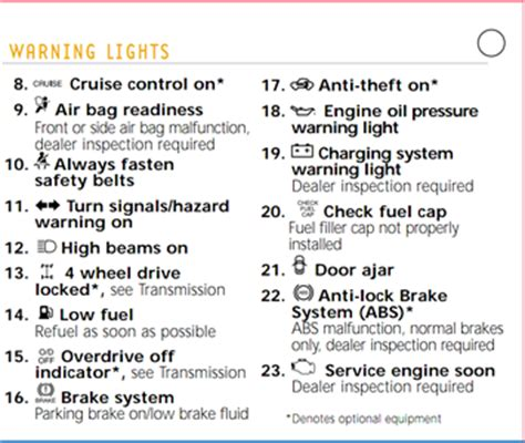 Jeep Dash Lights Meaning Car Engine Light Meanings Car Free Engine Image For User