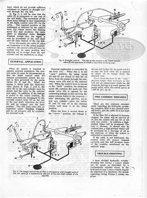 relevage - DAVID BROWN 880 : purge circuit hydraulique