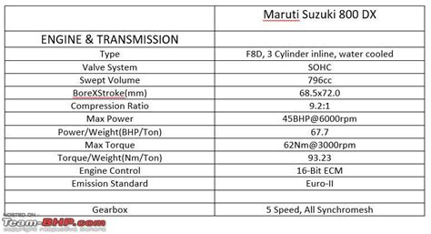 suzuki maruti 800 specification wiring diagrams repair