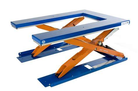 low profile lift table scissor lift tables low profile tul 1000 edmolift