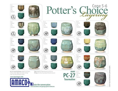 amaco glazes pc potter s choice high glazes amaco