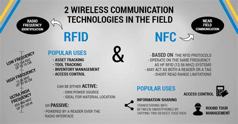 Rfid Sticker Meaning