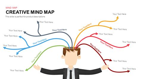 mind map powerpoint template creative mind map powerpoint and keynote template