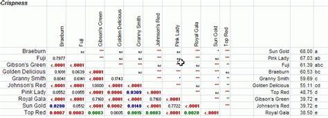 Senpaq Qi Statistics Ltd Pairwise Comparison Excel Template