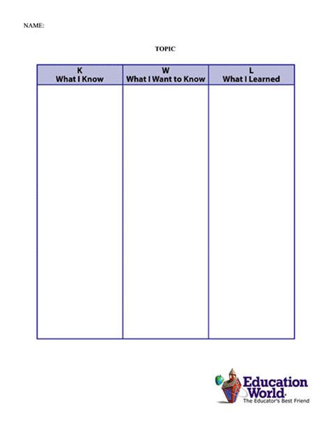kwl chart education graphic organizer for students chart