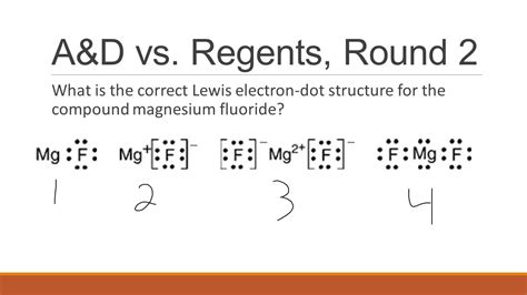what is a lewis dot diagram do now which compound is ionic ppt
