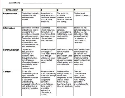 ela lesson plan template language arts lesson plan template
