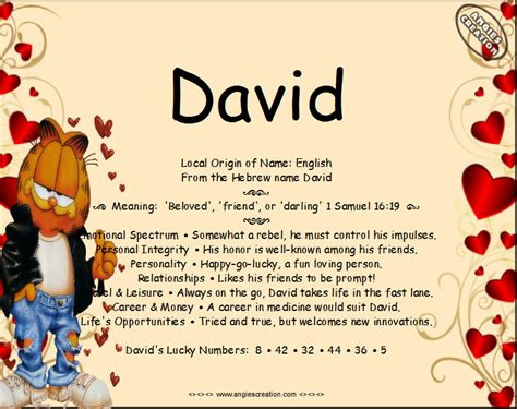 David Name Meaning Picture And Images
