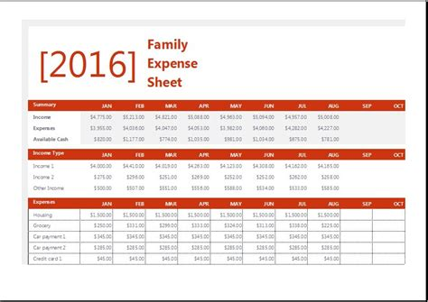 family monthly expense calculator worksheet sle family expense sheet with monthly household budget word