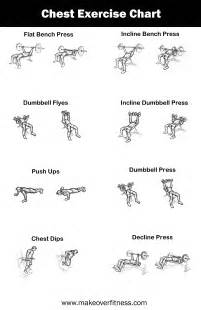 chest exercises for at home chest exercise chart