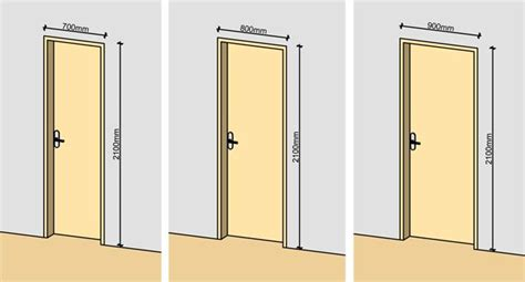 interior door dimensions standard interior door sizes