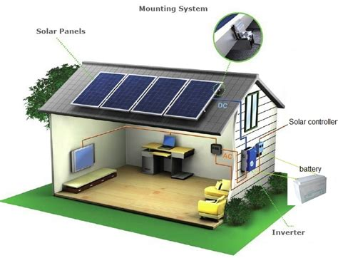 Home Design Generator Home Solar Power System Design Home Design Ideas