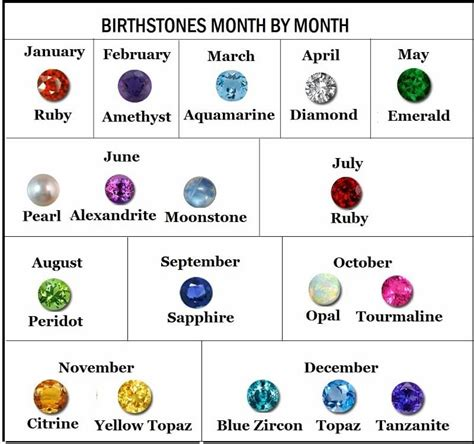 birthstone color chart chart of birthstones by month engagement rings