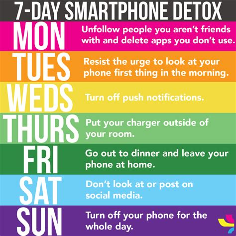 Detox From Suboxone 7 Days Schedule by 7 Day Smartphone Detox The Happiest